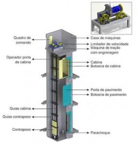 elevadores-novos-2